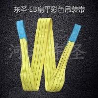 吊装带使用于风扇叶片安装中